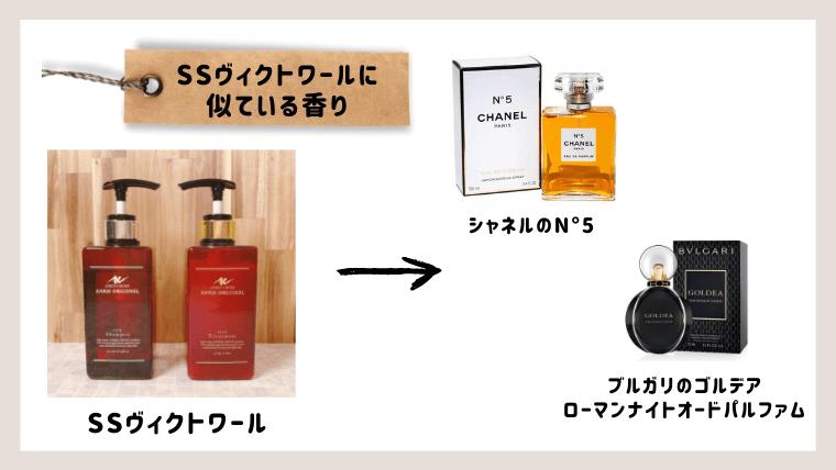アンククロスシャンプーのSSヴィクトワールに似ている香り