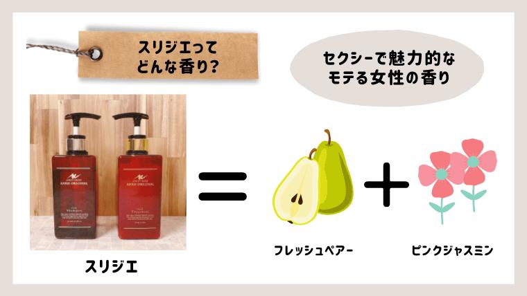スリジエの香りの紹介