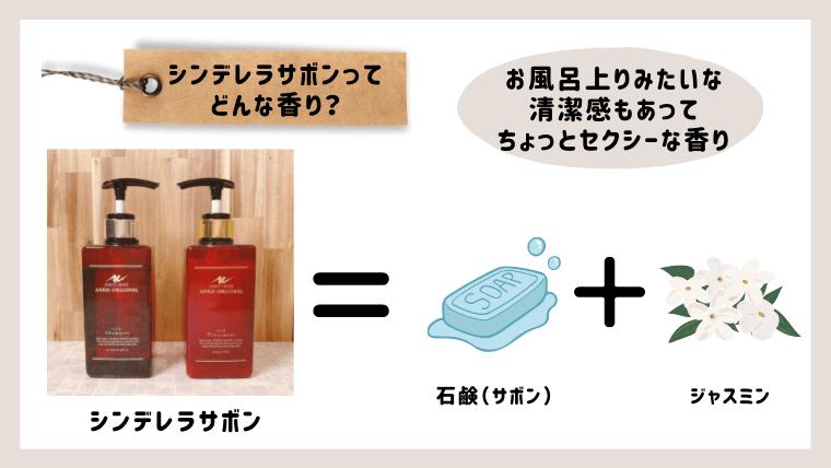 シンデレラサボンの香りの紹介