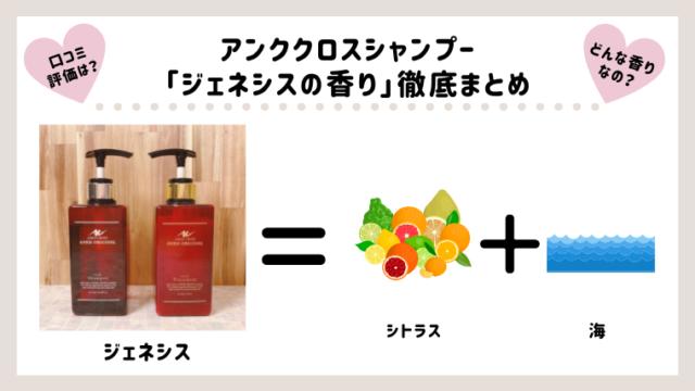 ジェネシスの香りの紹介のアイキャッチ画像