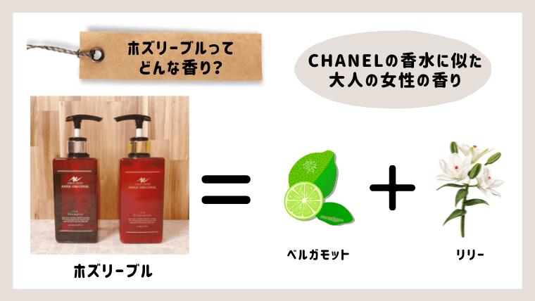 ホズリーブルの香りの紹介