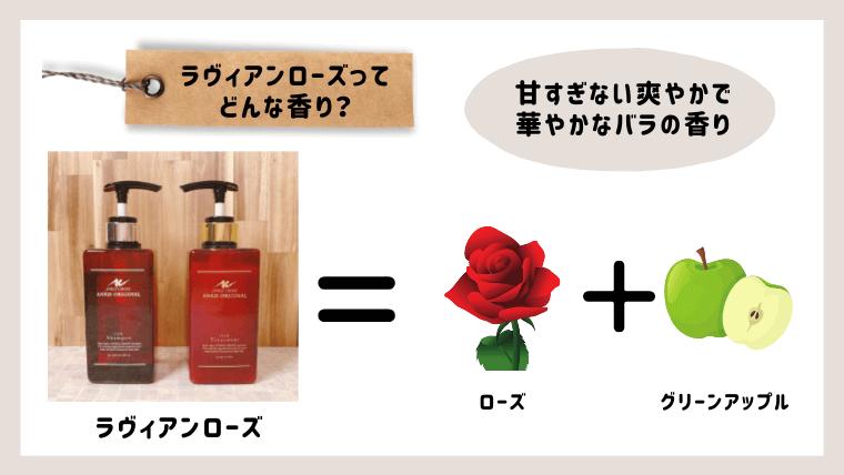 ラヴィアンローズの香りの紹介