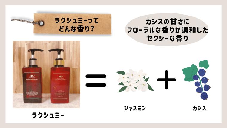 ラクシュミーの香りの紹介