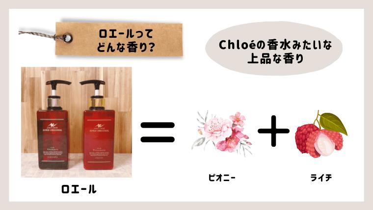 ロエールの香りの紹介