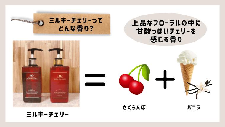 ミルキーチェリーの香りの紹介
