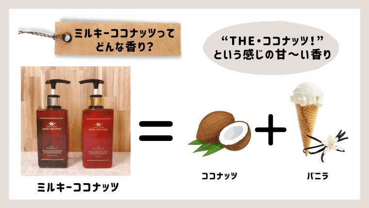 ミルキーココナッツの香りの紹介