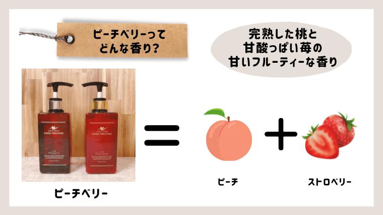 ピーチベリーの香りの紹介