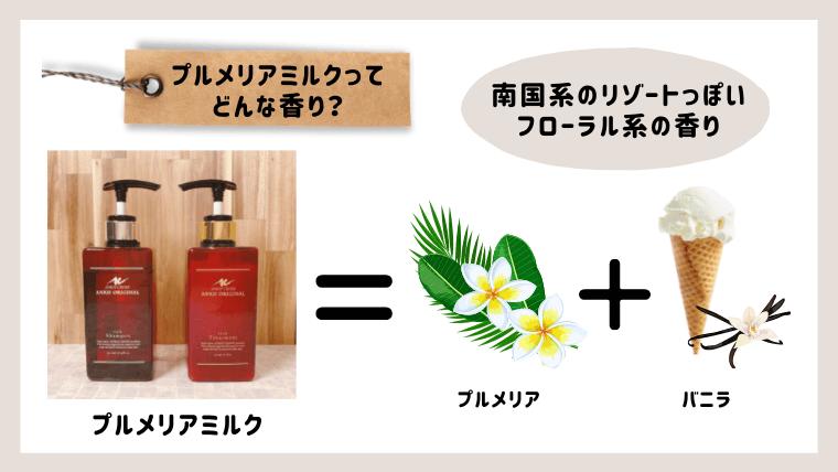 プルメリアミルクの香りの紹介