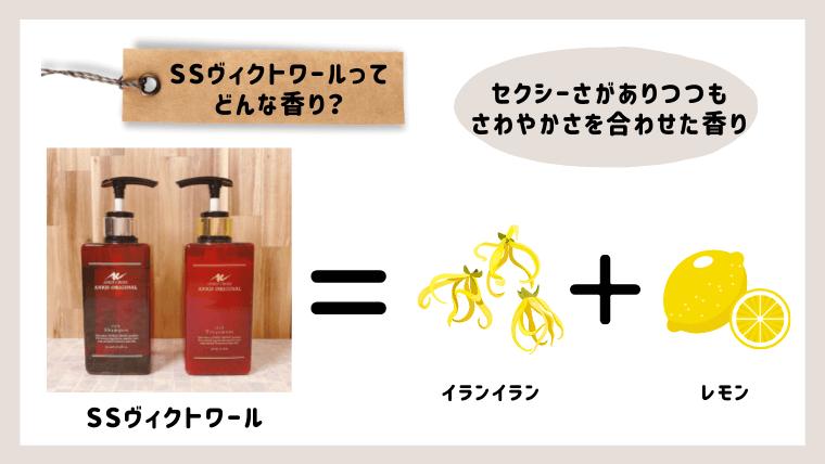 SSヴィクトワールの香りの紹介